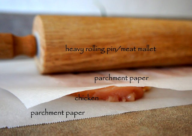 A close up of demonstration on how to make a chicken breast thinner using 2 sheets of parchment paper and a rolling pin